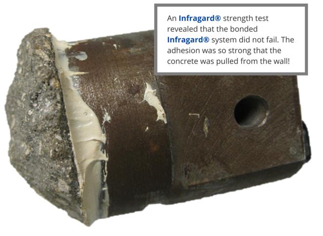 Infragard strength test (2)